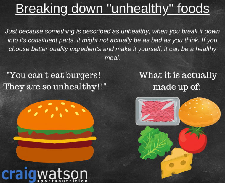"""unhealthy"" foods vs the same foods broken down into its basic parts"